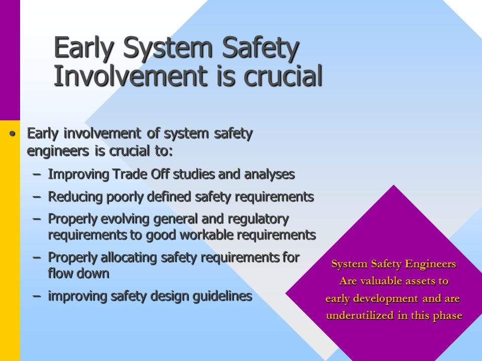 Early System Safety Involvement is crucial