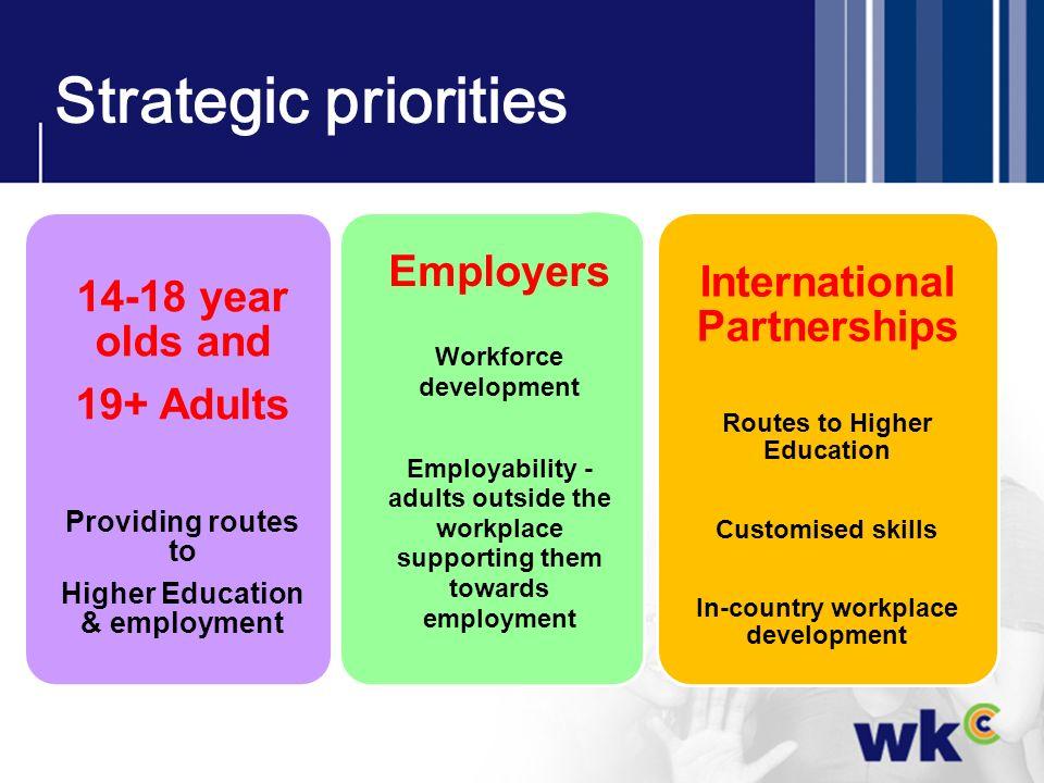 Strategic priorities International Partnerships