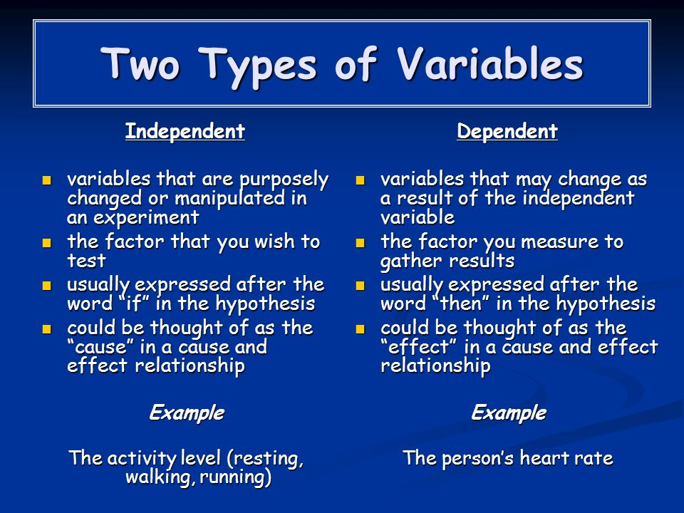 Two Types of Variables Independent
