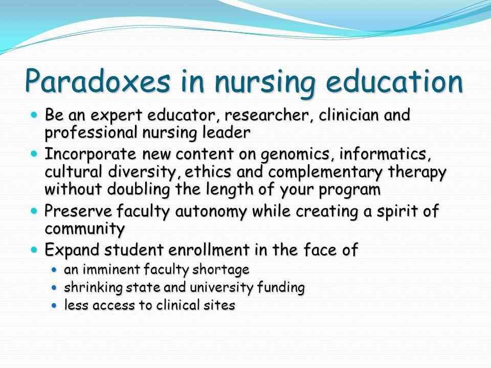Paradoxes in nursing education