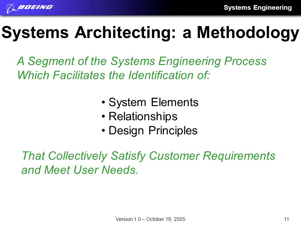 Systems Architecting: a Methodology