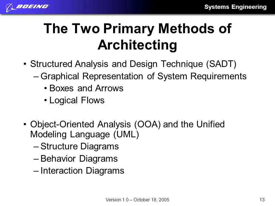The Two Primary Methods of Architecting