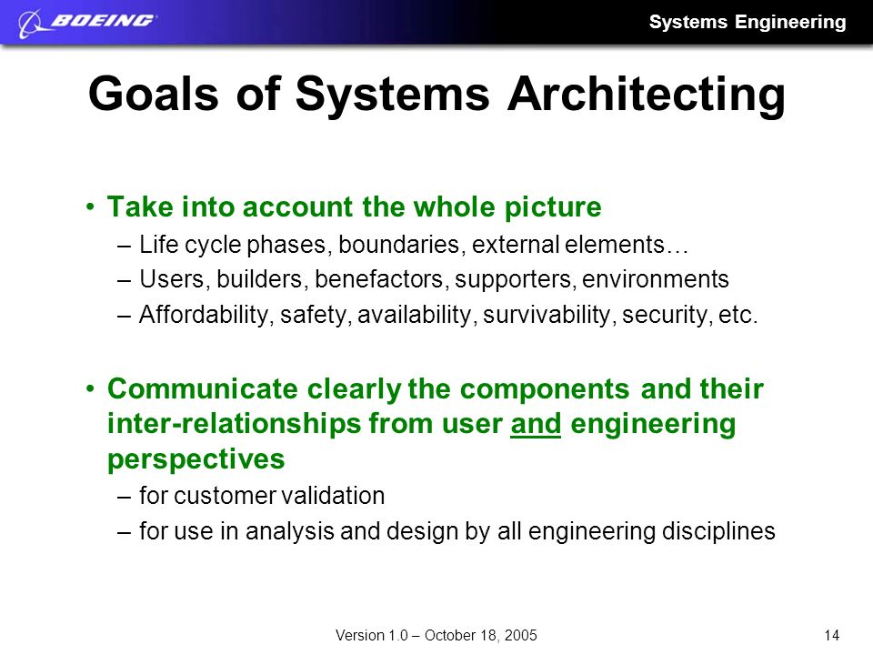 Goals of Systems Architecting