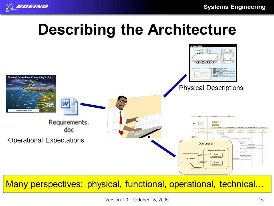 Describing the Architecture