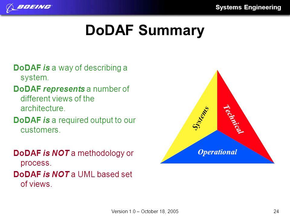 DoDAF Summary DoDAF is a way of describing a system.