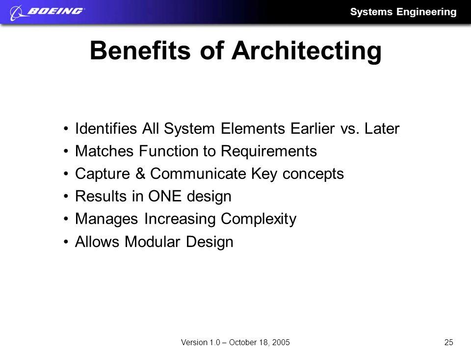 Benefits of Architecting