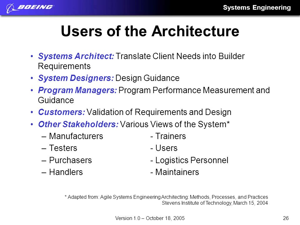 Users of the Architecture
