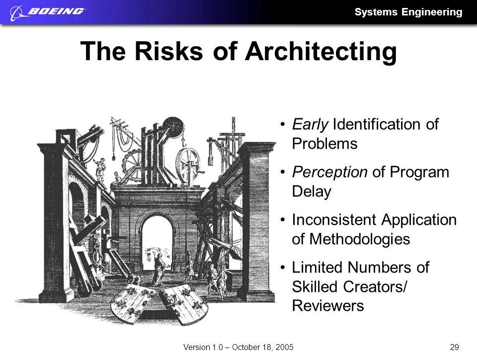 The Risks of Architecting