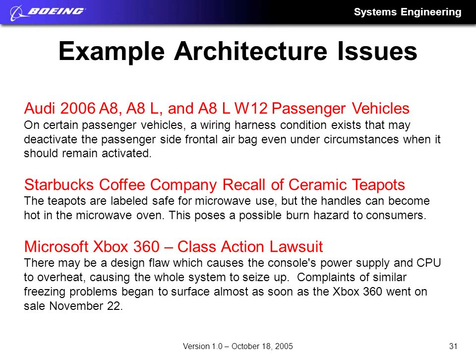 Example Architecture Issues