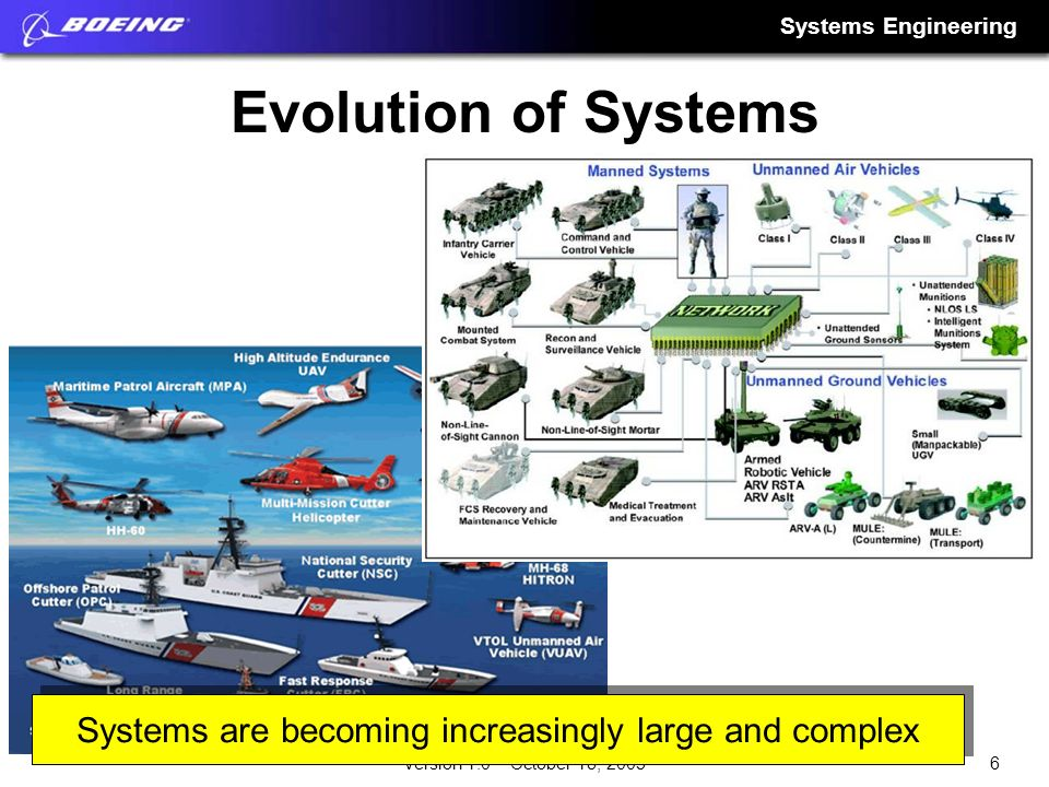 Systems are becoming increasingly large and complex