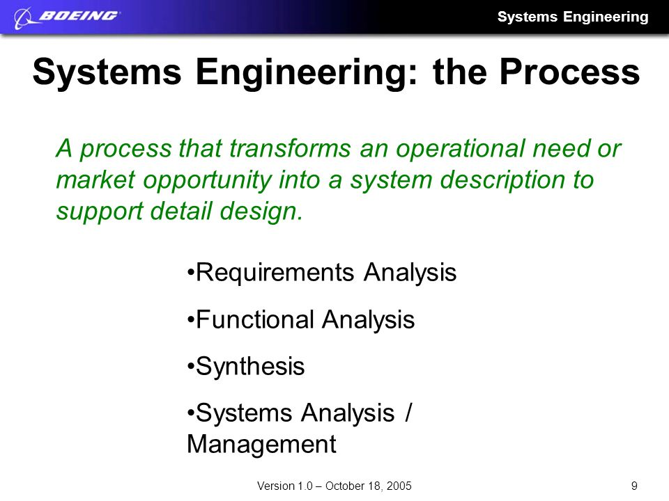 Systems Engineering: the Process
