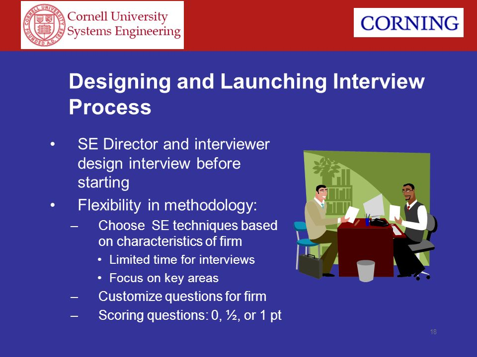Designing and Launching Interview Process