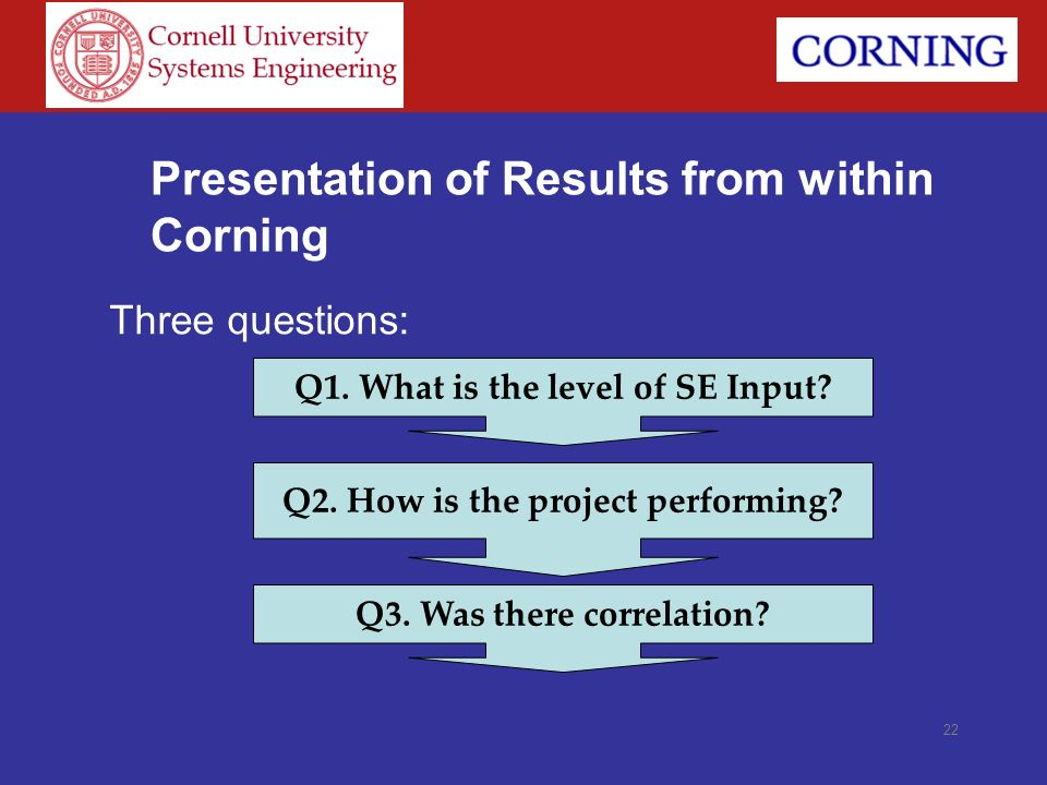 Presentation of Results from within Corning
