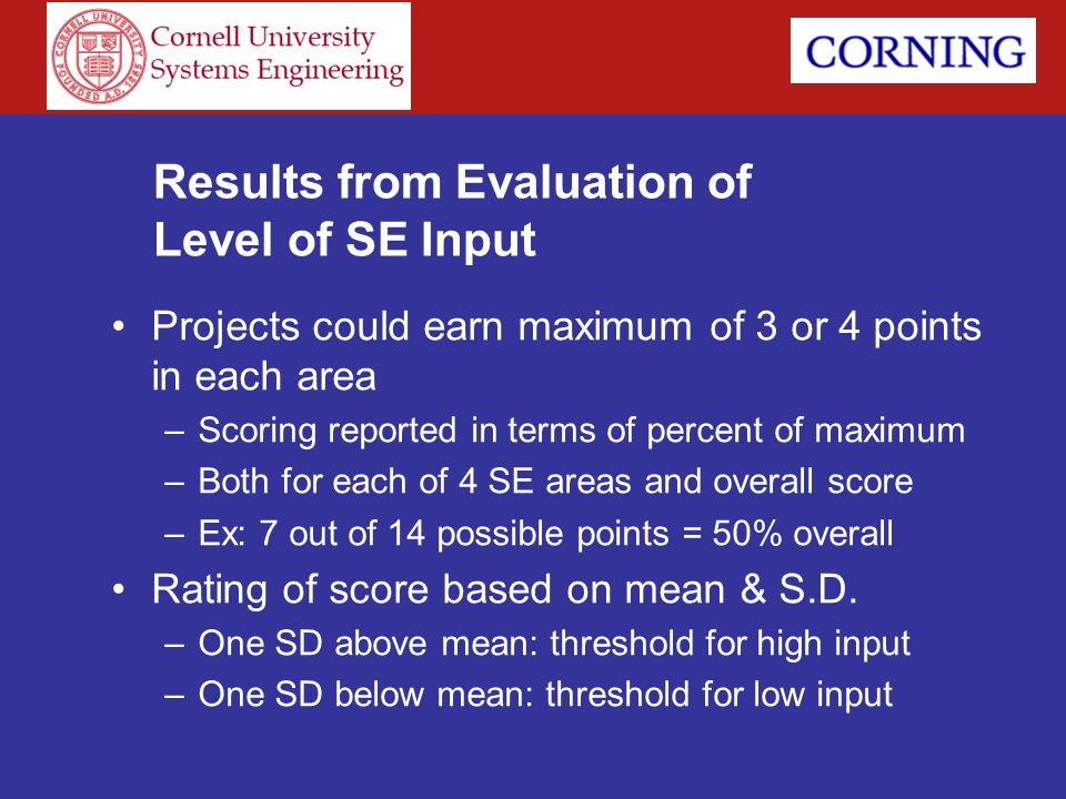 Results from Evaluation of Level of SE Input