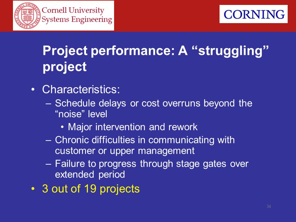 Project performance: A struggling project