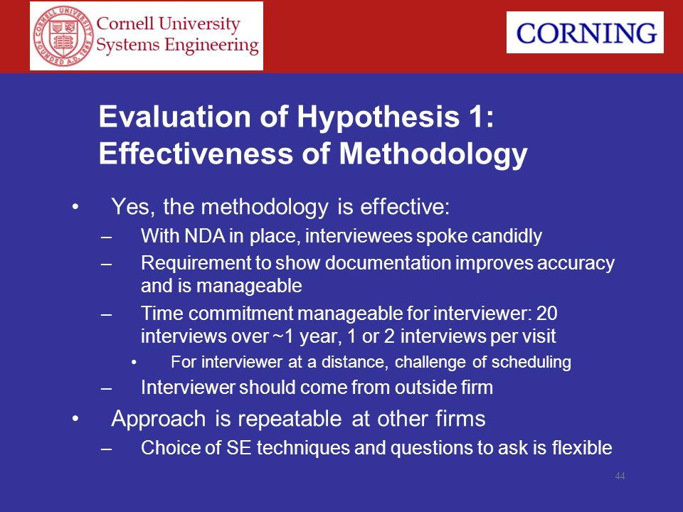 Evaluation of Hypothesis 1: Effectiveness of Methodology