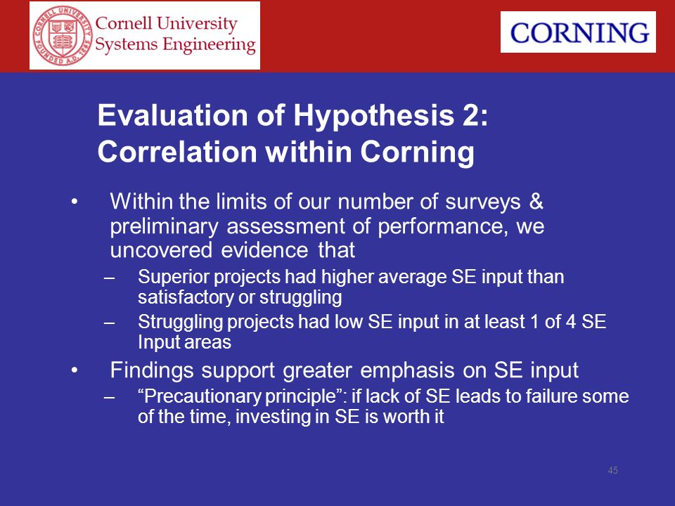 Evaluation of Hypothesis 2: Correlation within Corning