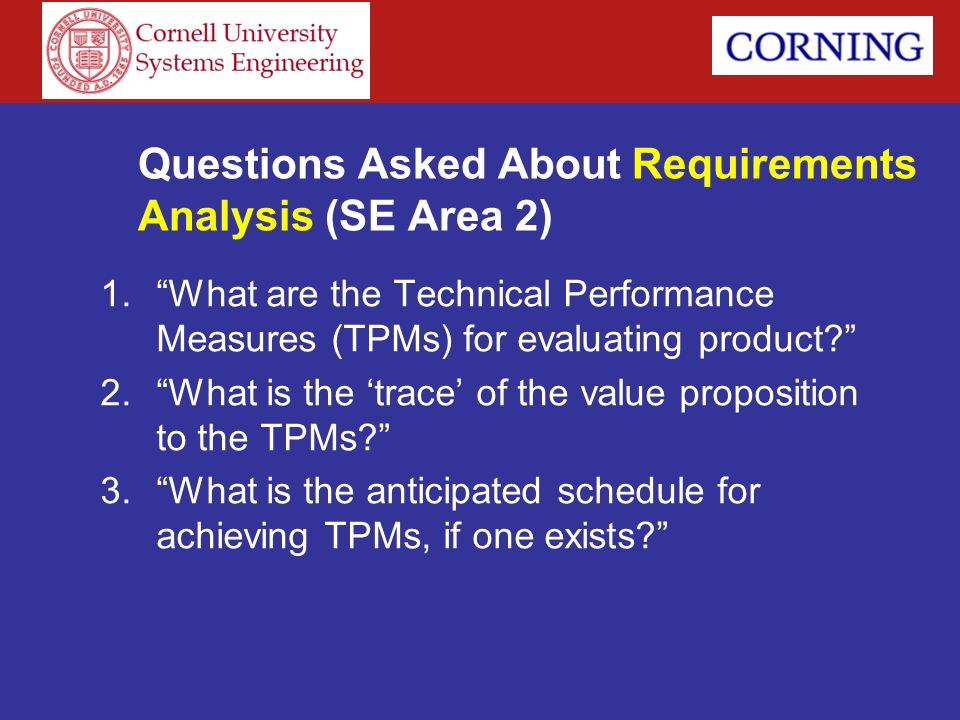 Questions Asked About Requirements Analysis (SE Area 2)