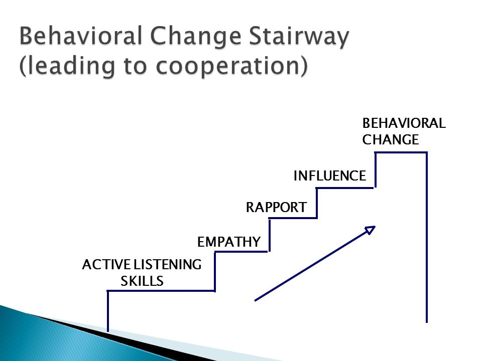 Behavioral Change Stairway (leading to cooperation)