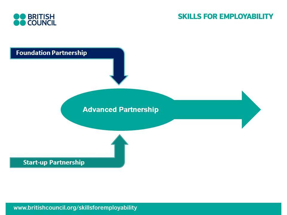 Foundation Partnership