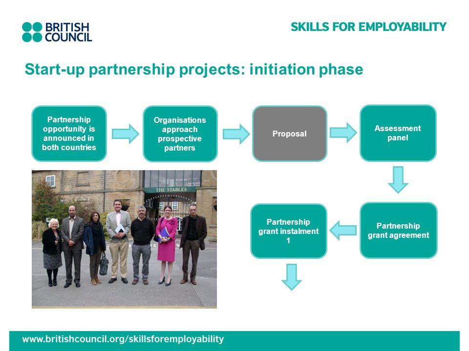 Start-up partnership projects: initiation phase