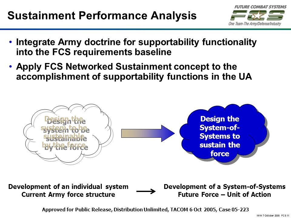 Sustainment Performance Analysis