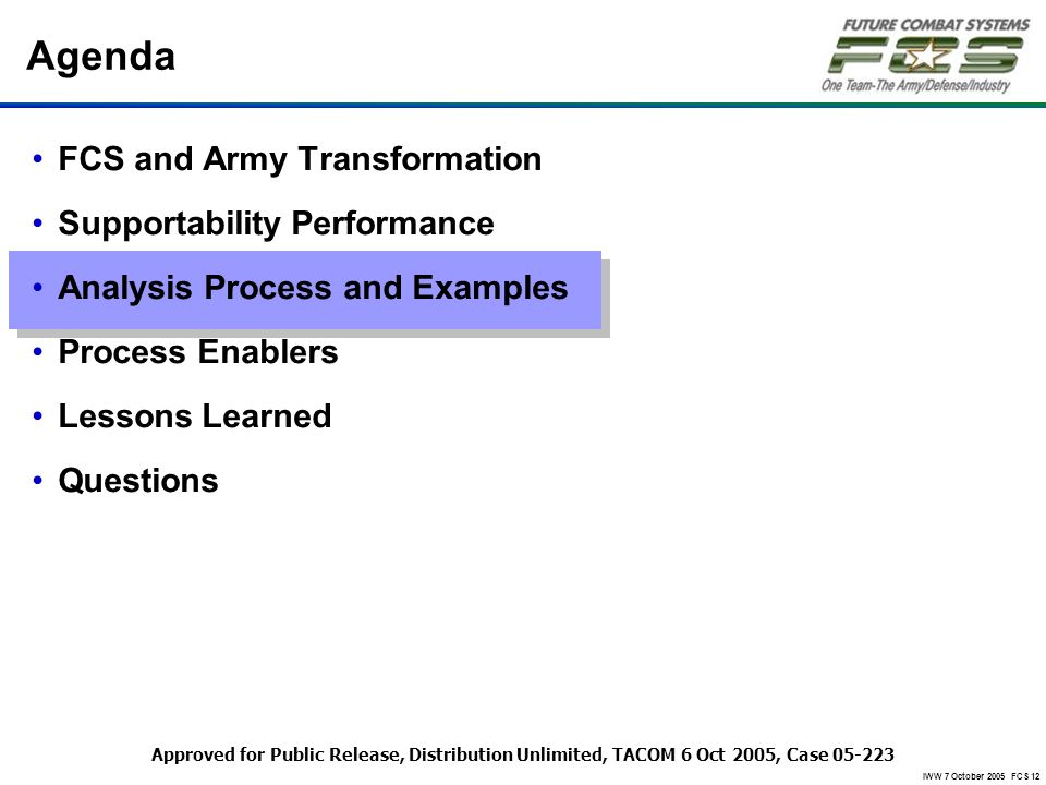 Agenda FCS and Army Transformation Supportability Performance