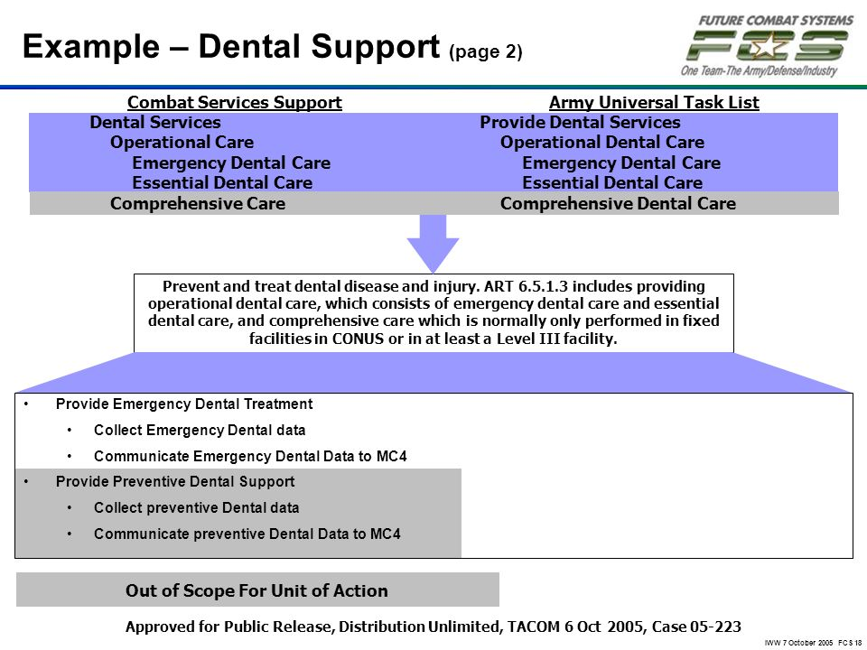 Example – Dental Support (page 2)