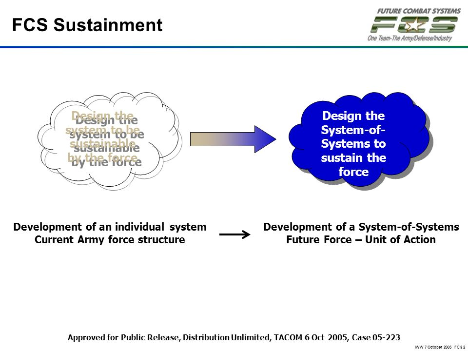 FCS Sustainment Design the system to be sustainable by the force