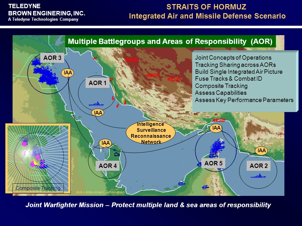 STRAITS OF HORMUZ Integrated Air and Missile Defense Scenario