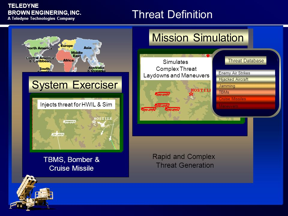 Threat Definition Mission Simulation System Exerciser