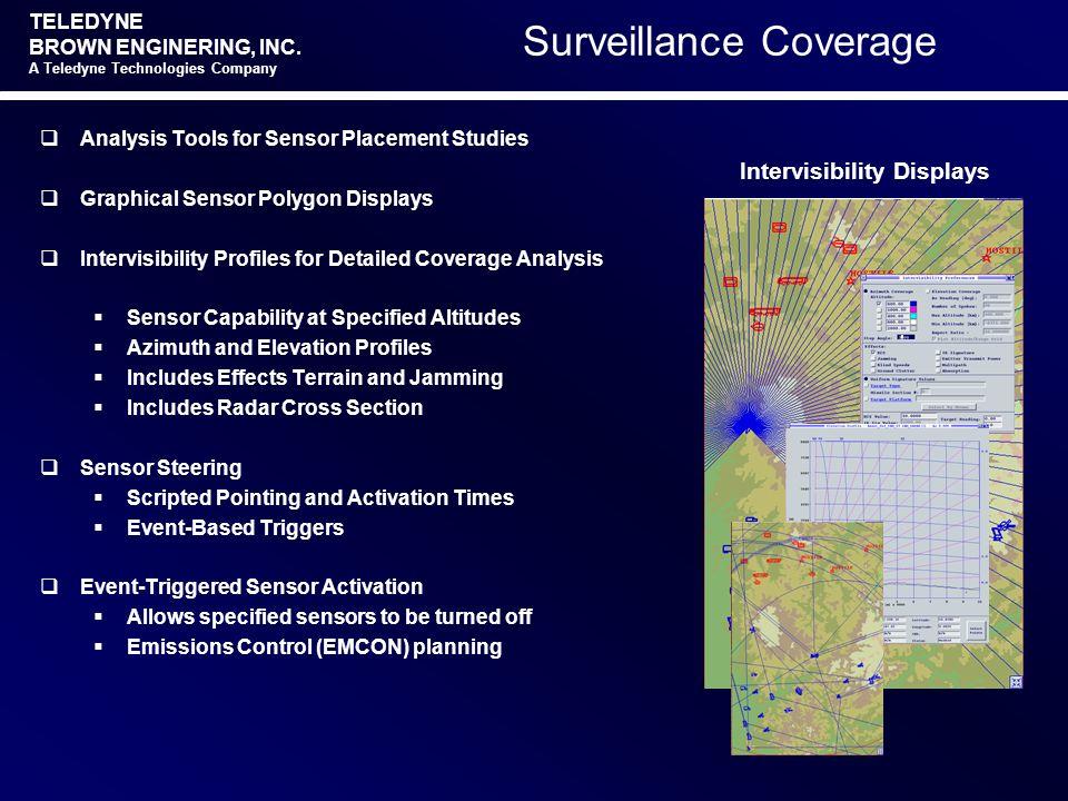 Surveillance Coverage