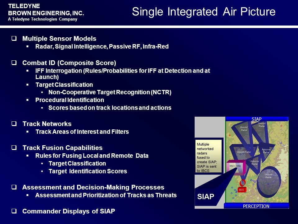 Single Integrated Air Picture