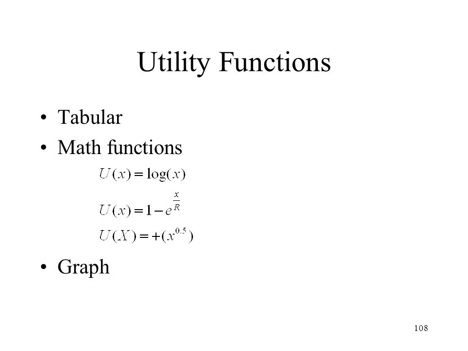 Utility Functions Tabular Math functions Graph