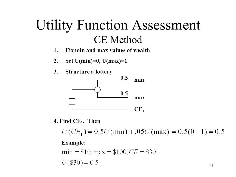 Utility Function Assessment CE Method