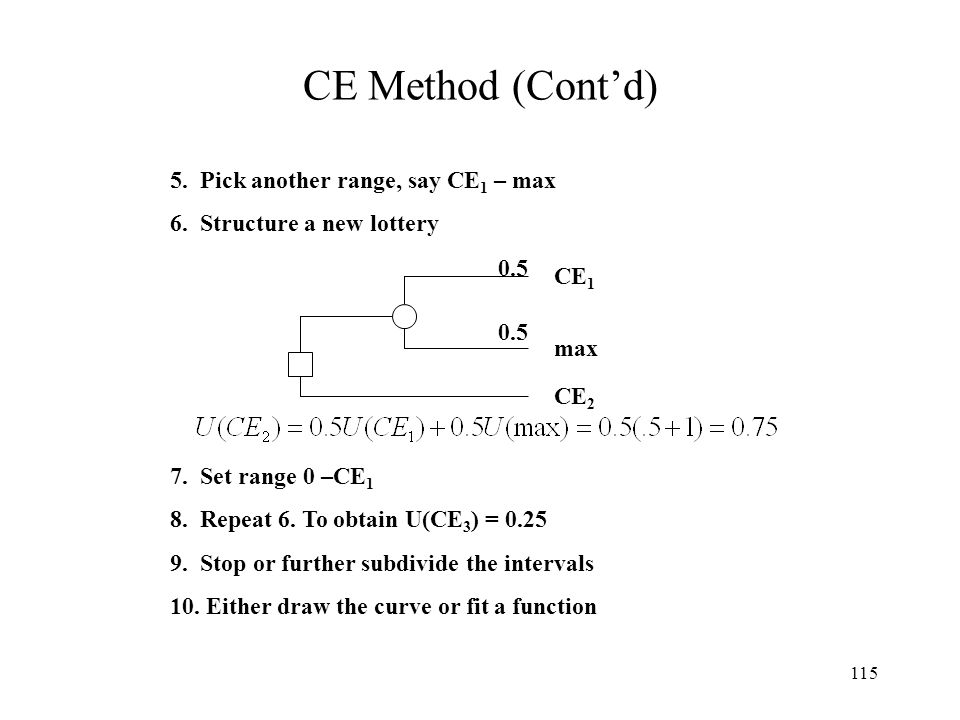 CE Method (Cont'd) 5. Pick another range, say CE1 – max