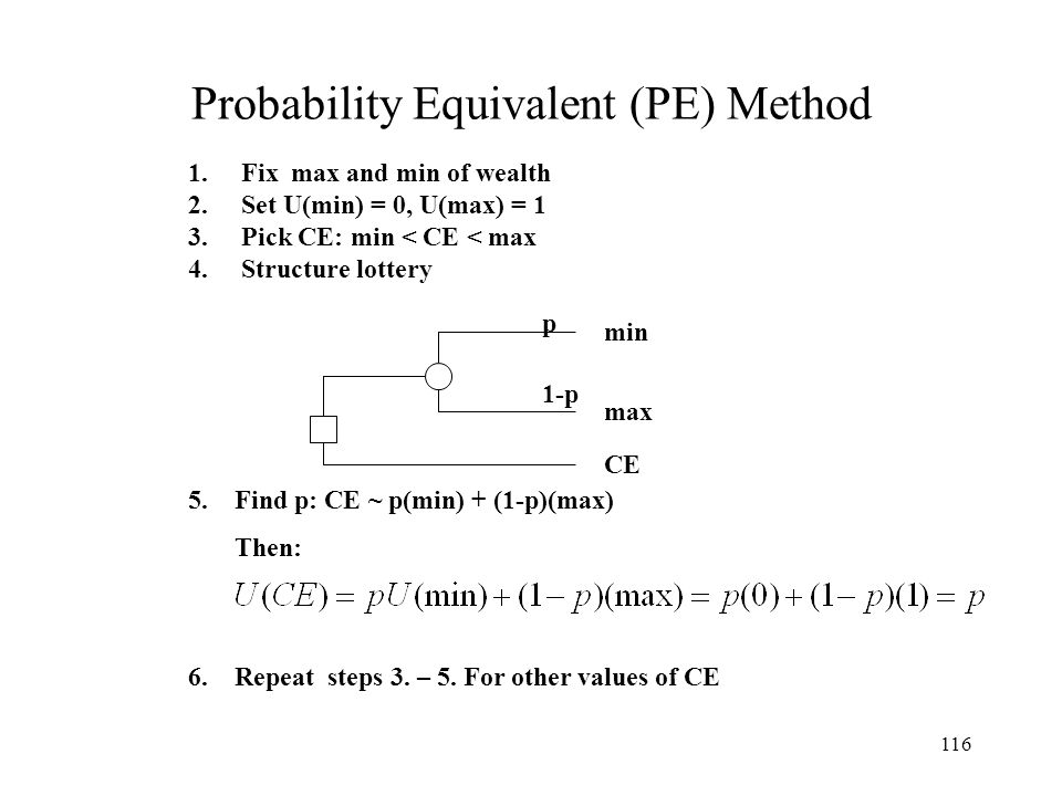 Probability Equivalent (PE) Method