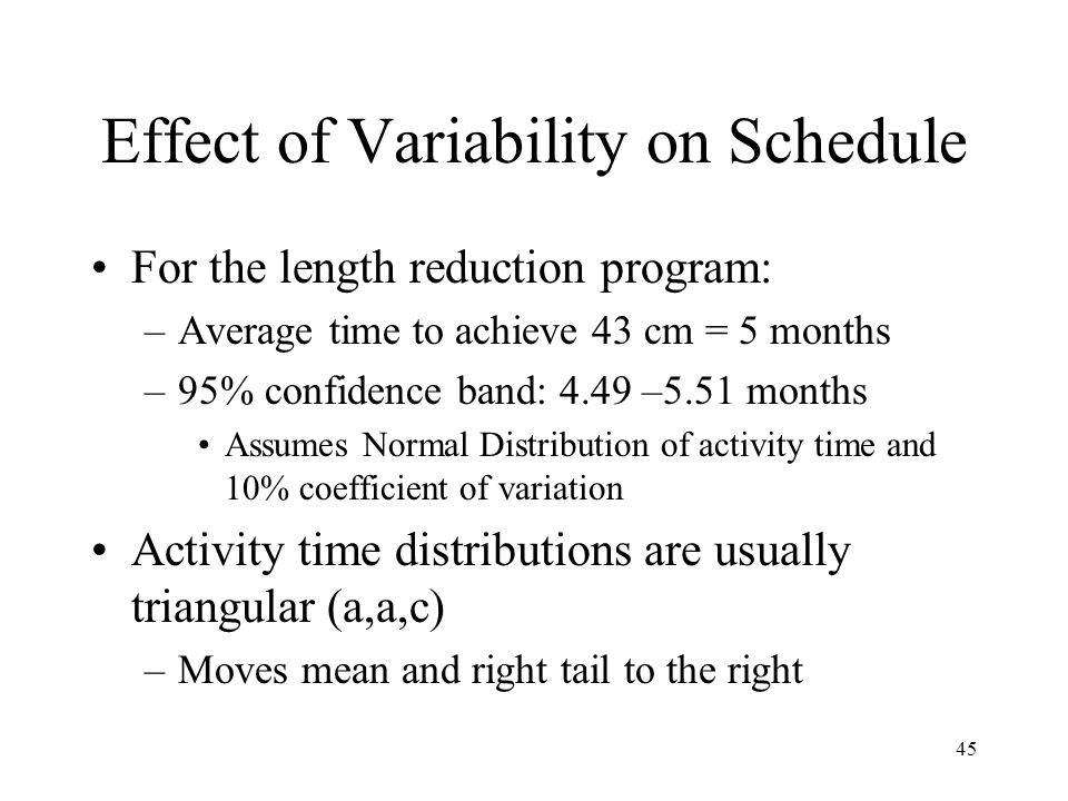 Effect of Variability on Schedule