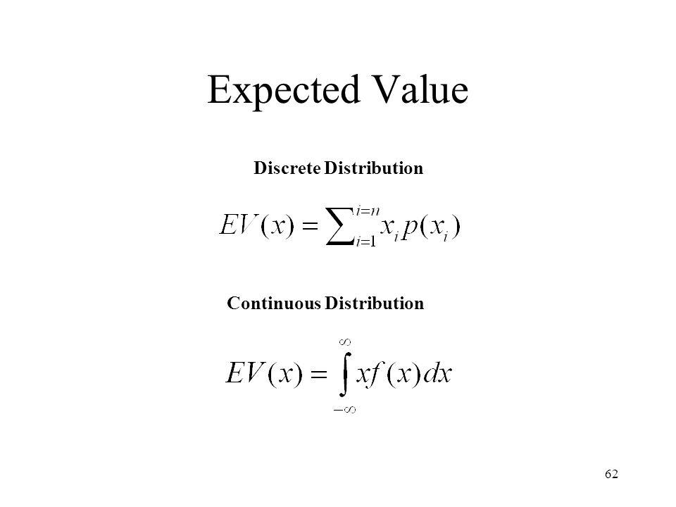 Expected Value Discrete Distribution Continuous Distribution