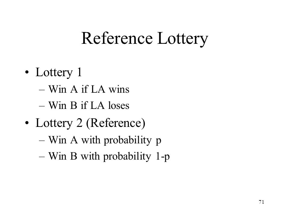 Reference Lottery Lottery 1 Lottery 2 (Reference) Win A if LA wins