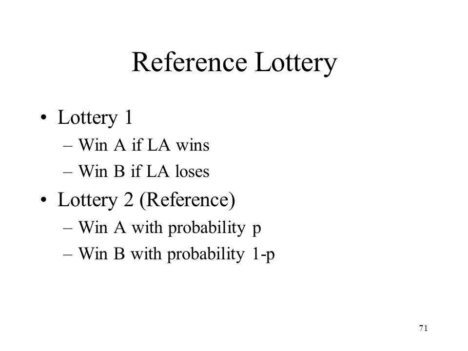 Reference Lottery Lottery 1 Lottery 2 (Reference) Win A if LA wins