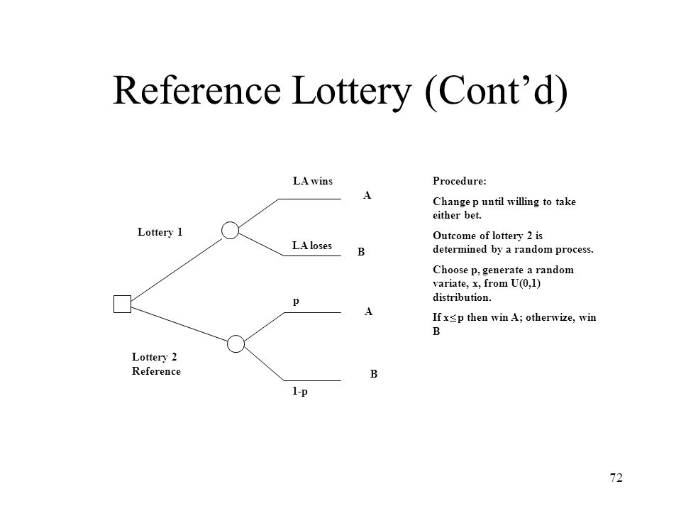 Reference Lottery (Cont'd)