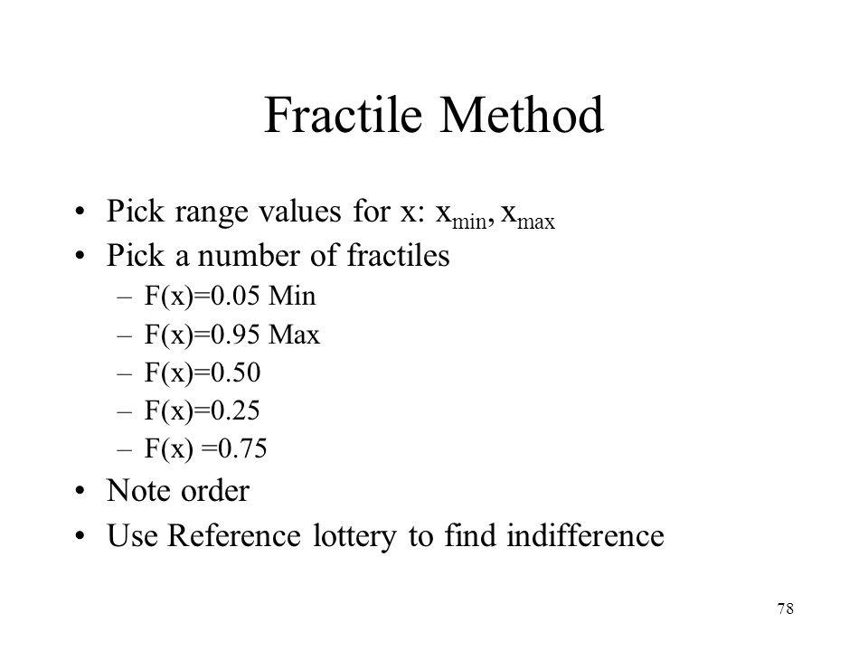 Fractile Method Pick range values for x: xmin, xmax