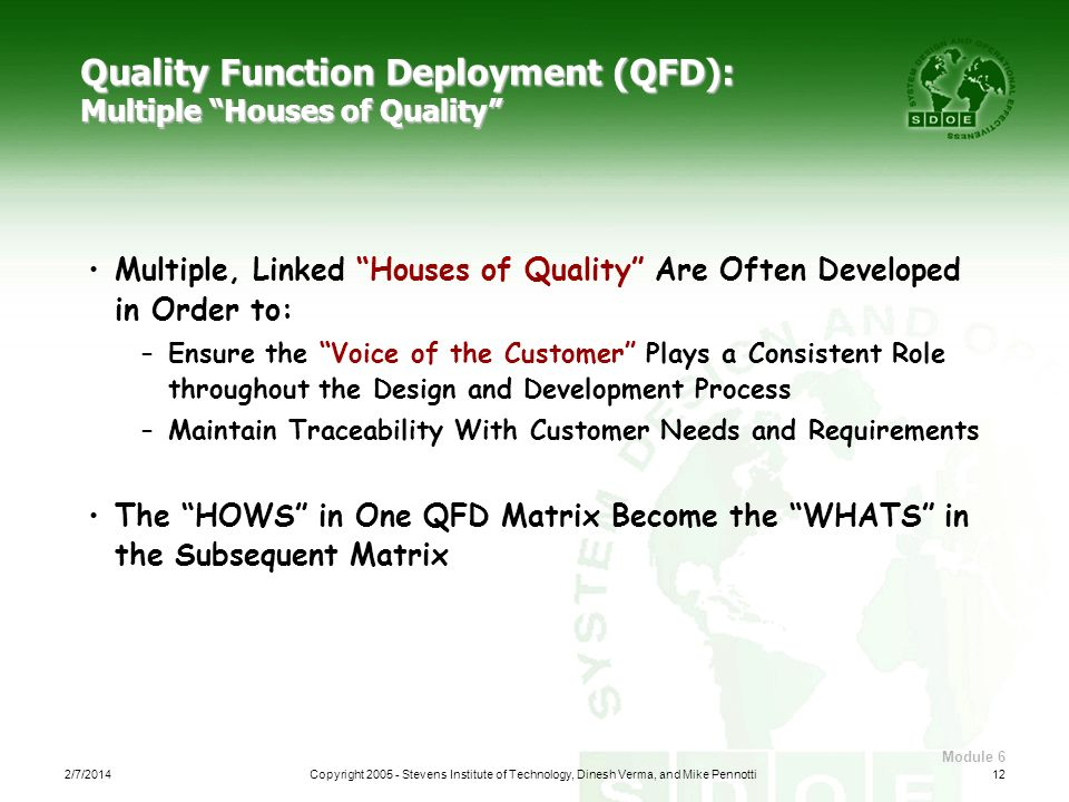 Quality Function Deployment (QFD): Multiple Houses of Quality