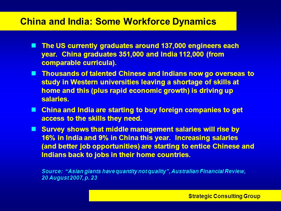 China and India: Some Workforce Dynamics