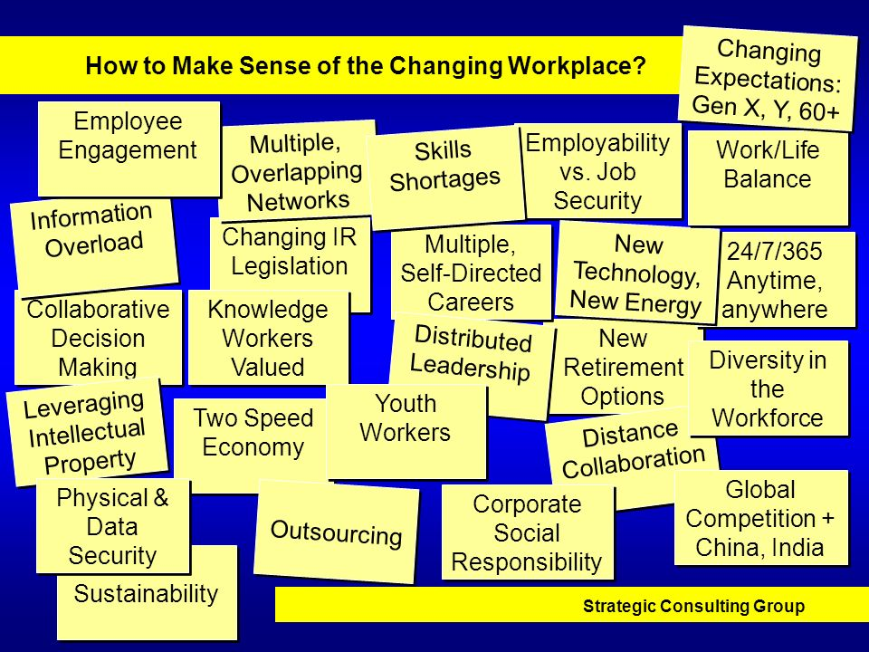 How to Make Sense of the Changing Workplace