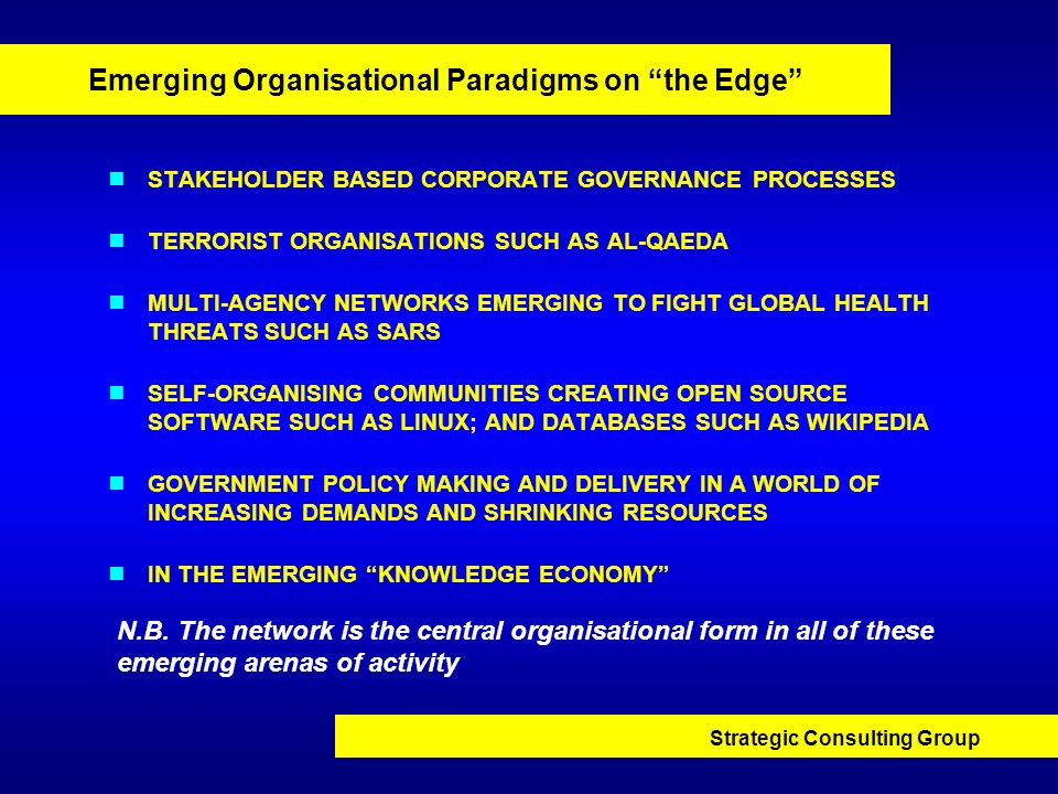 Emerging Organisational Paradigms on the Edge