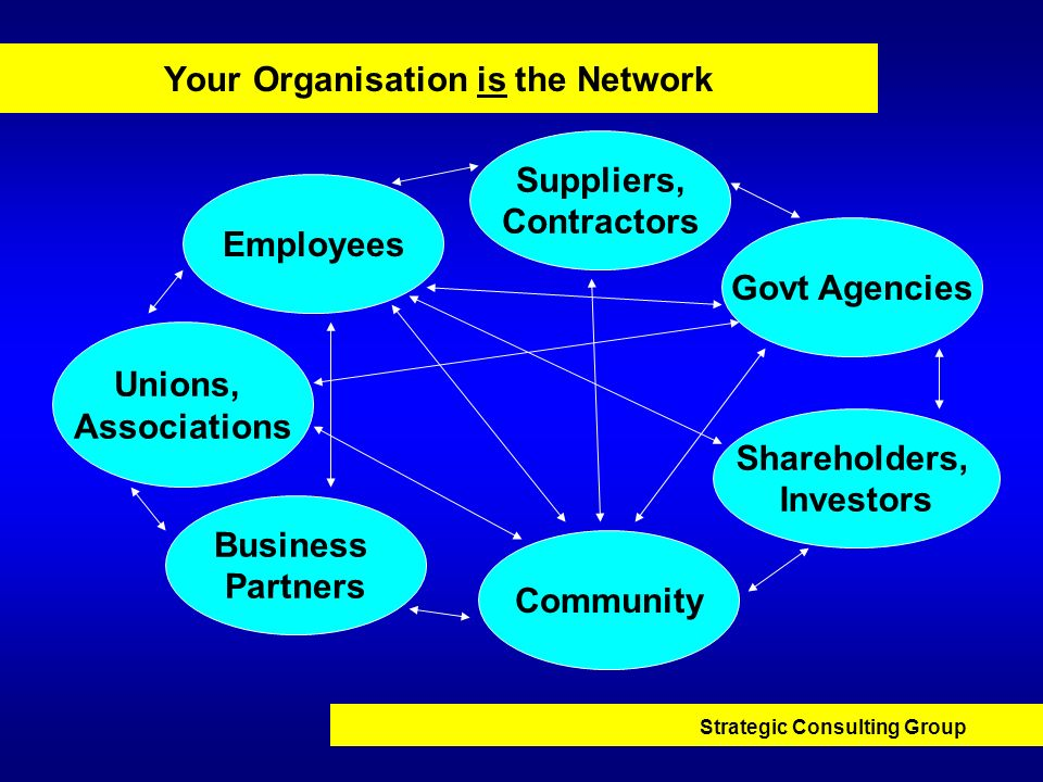Your Organisation is the Network