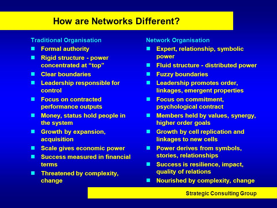 How are Networks Different