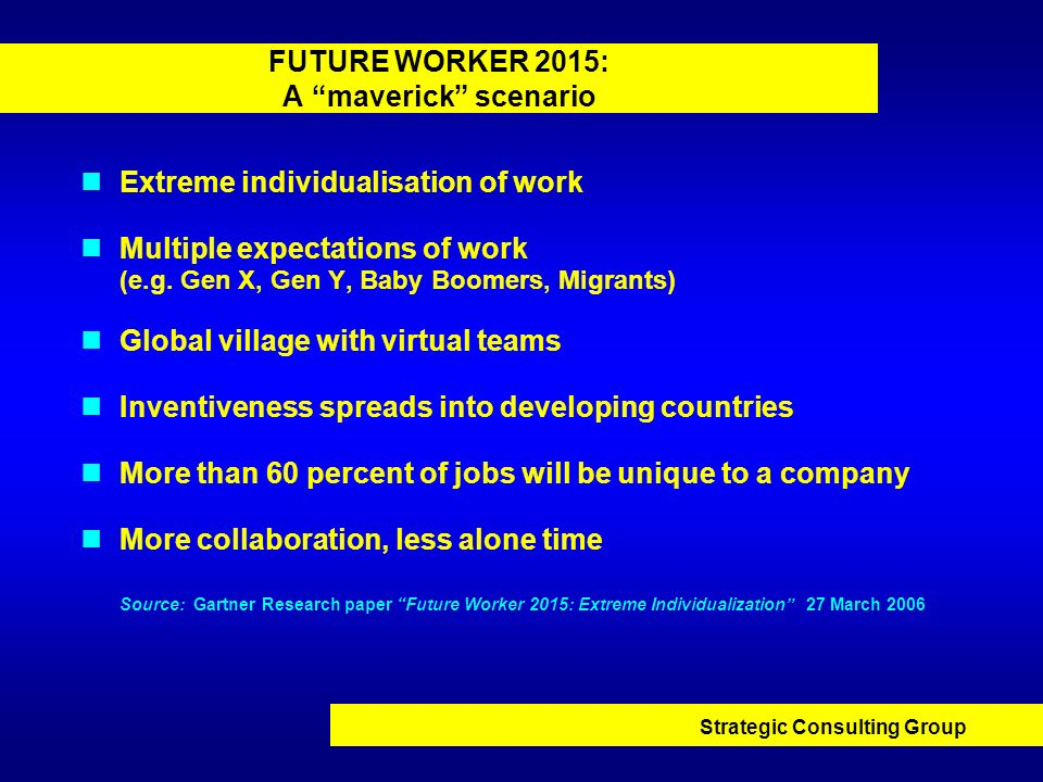 FUTURE WORKER 2015: A maverick scenario